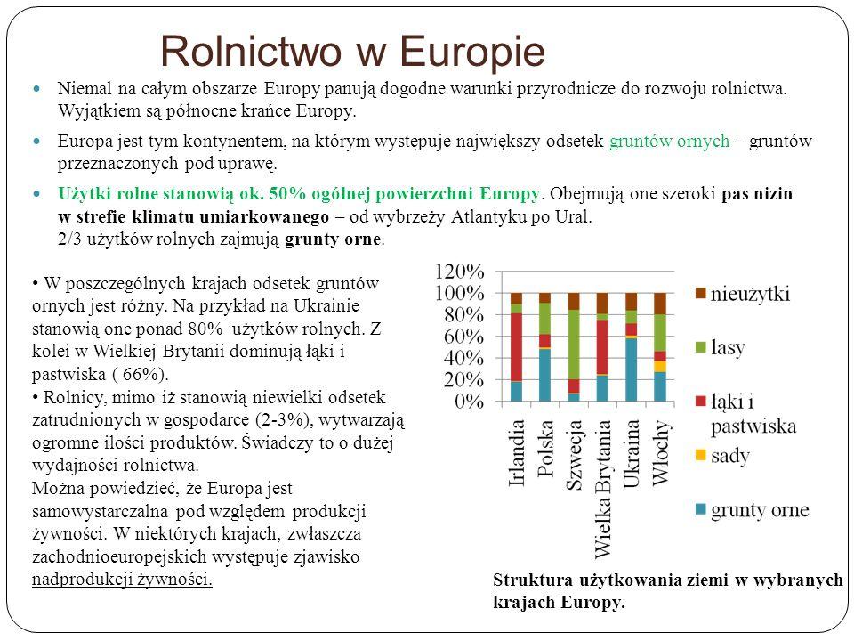 Rolnictwo w Europie Niemal na całym obszarze Europy panują dogodne warunki przyrodnicze do rozwoju rolnictwa. Wyjątkiem są północne krańce Europy.
