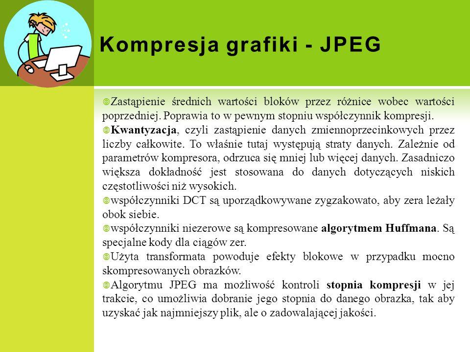 Kompresja grafiki - JPEG