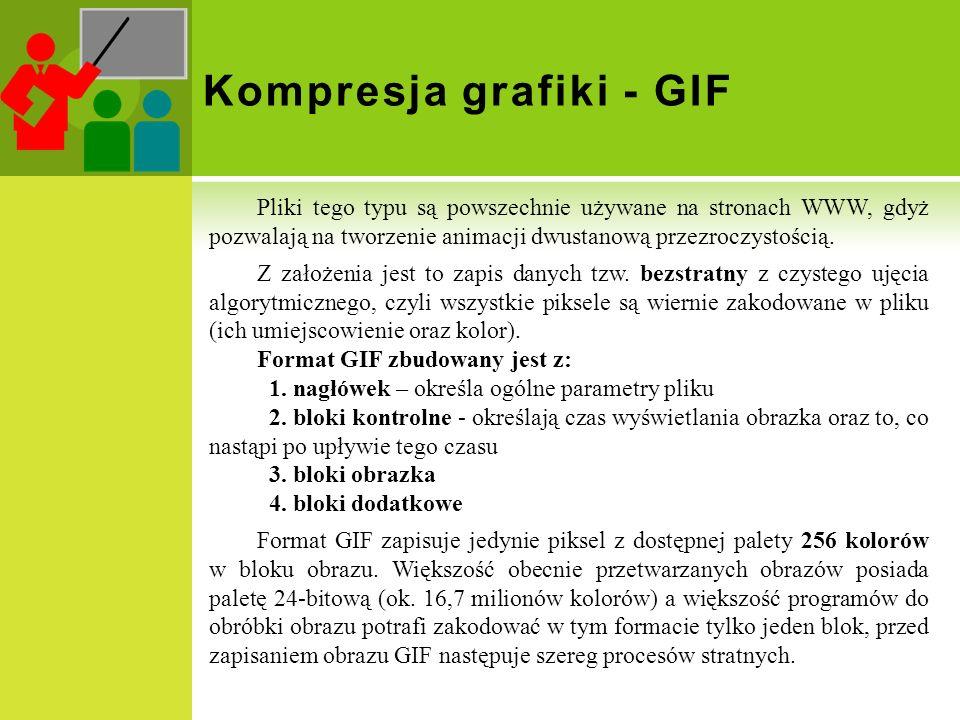 Kompresja grafiki - GIF