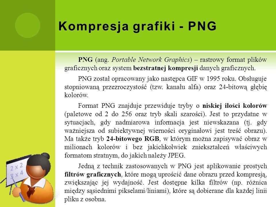 Kompresja grafiki - PNG