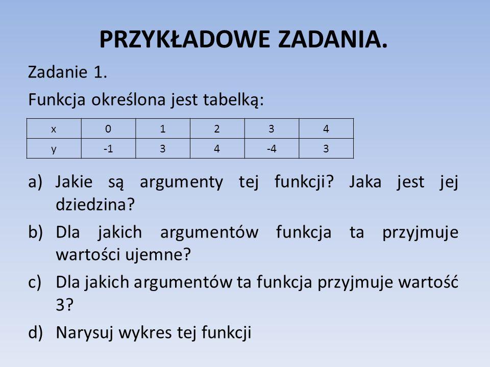PRZYKŁADOWE ZADANIA. Zadanie 1. Funkcja określona jest tabelką: