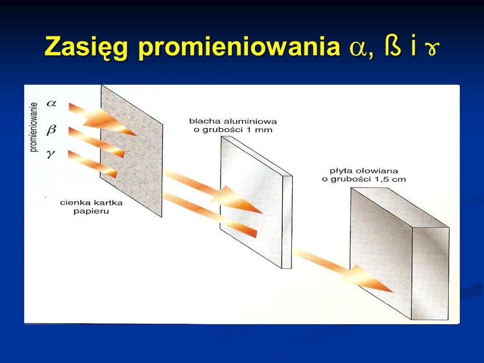 Zasięg promieniowania , ß i ɤ