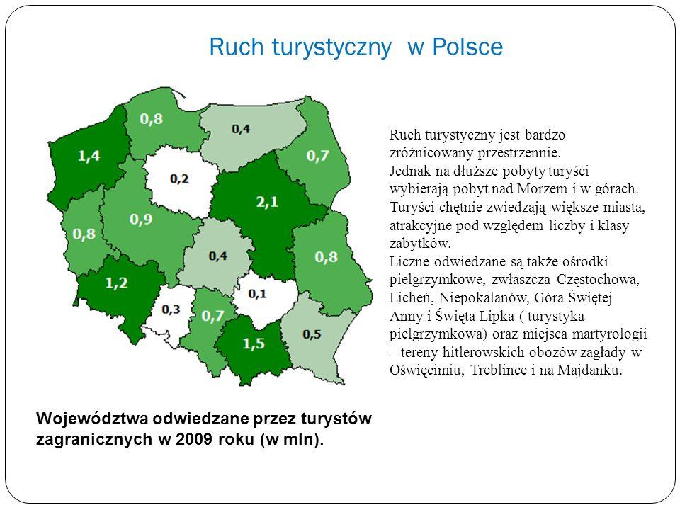Ruch turystyczny w Polsce