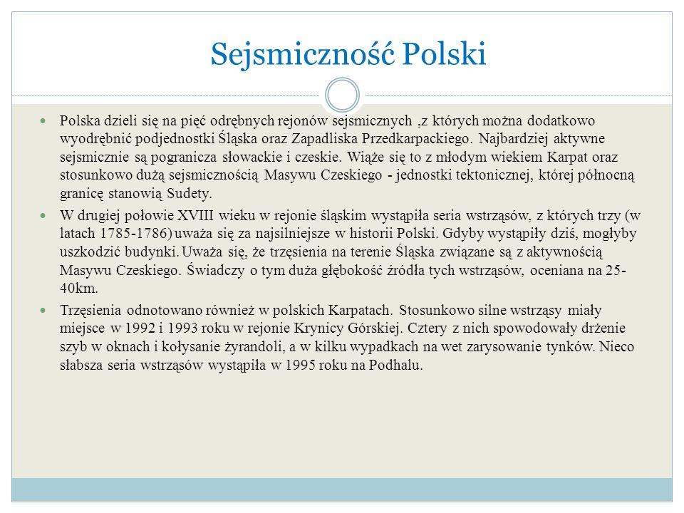 Sejsmiczność Polski