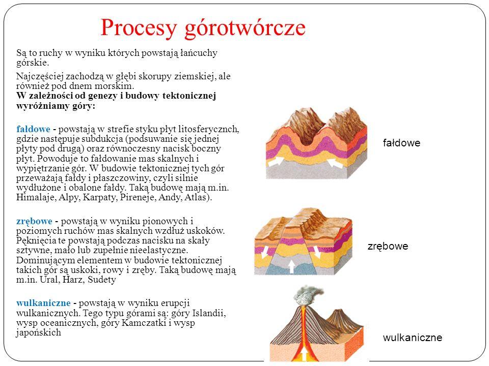 Procesy górotwórcze fałdowe zrębowe wulkaniczne