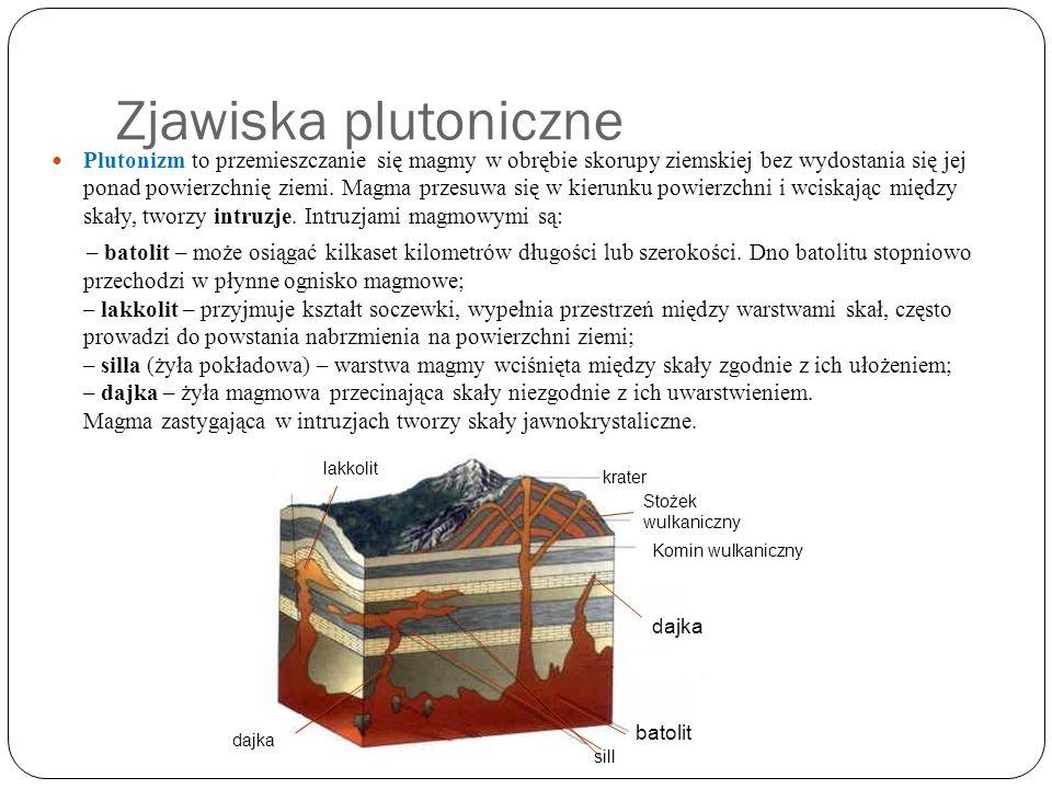 Zjawiska plutoniczne