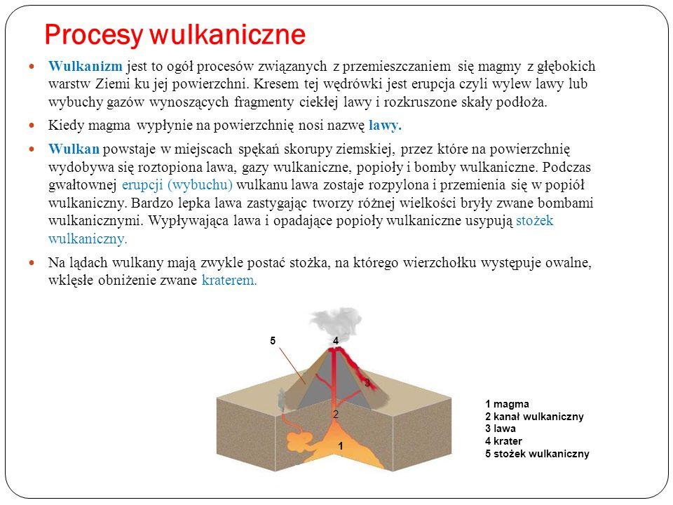 Procesy wulkaniczne
