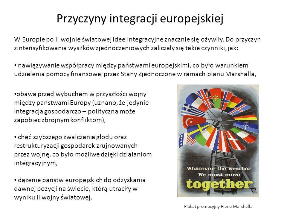Przyczyny integracji europejskiej