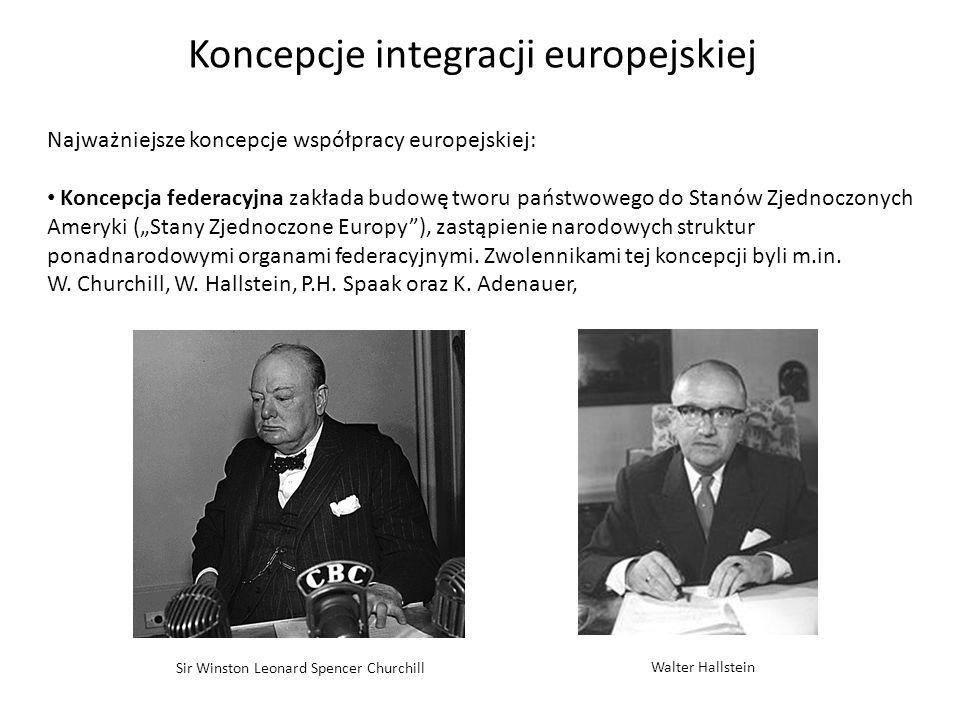 Koncepcje integracji europejskiej