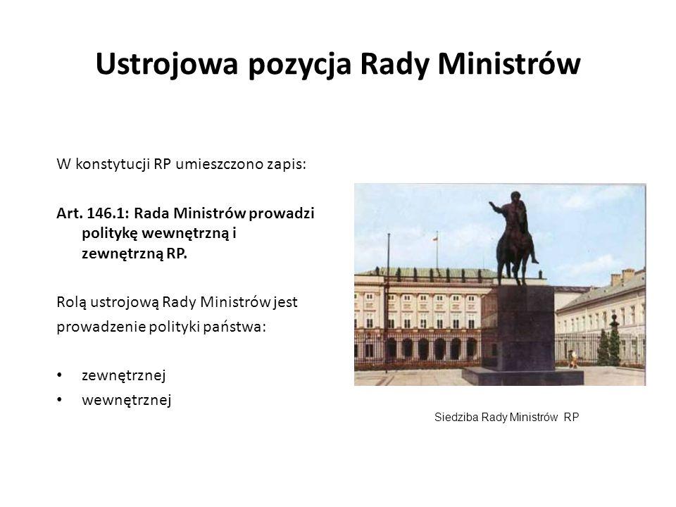 Ustrojowa pozycja Rady Ministrów
