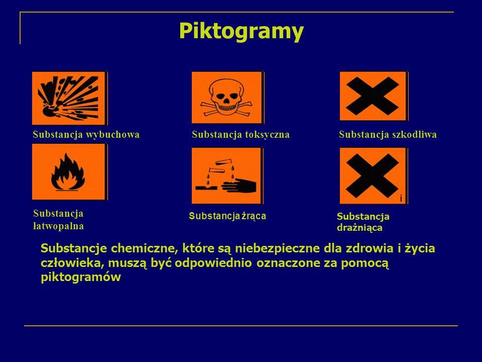 Piktogramy Substancja wybuchowa Substancja toksyczna
