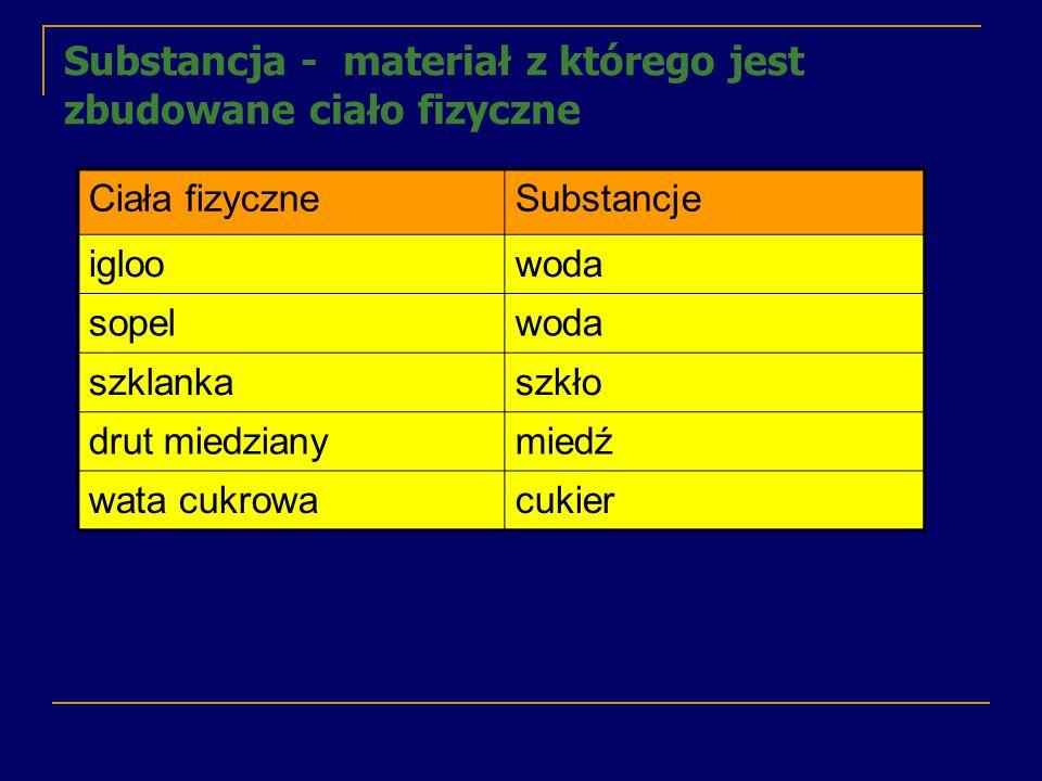 Substancja - materiał z którego jest zbudowane ciało fizyczne