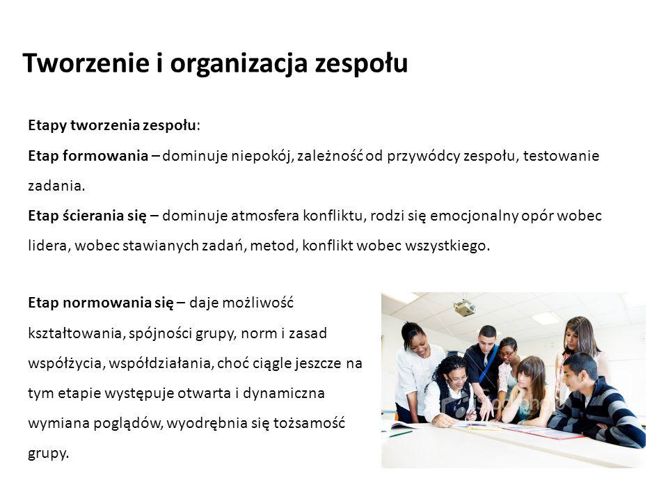 Tworzenie i organizacja zespołu