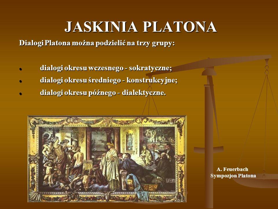 JASKINIA PLATONA Dialogi Platona można podzielić na trzy grupy: