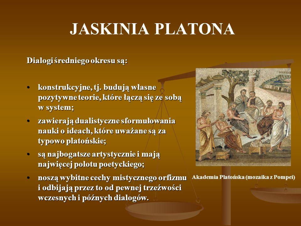 JASKINIA PLATONA Dialogi średniego okresu są: