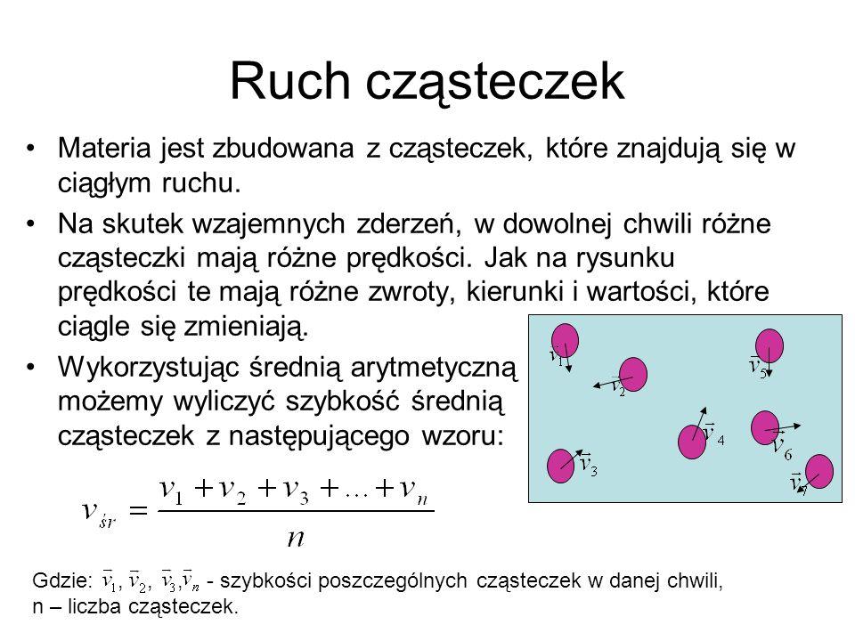 Ruch cząsteczek Materia jest zbudowana z cząsteczek, które znajdują się w ciągłym ruchu.