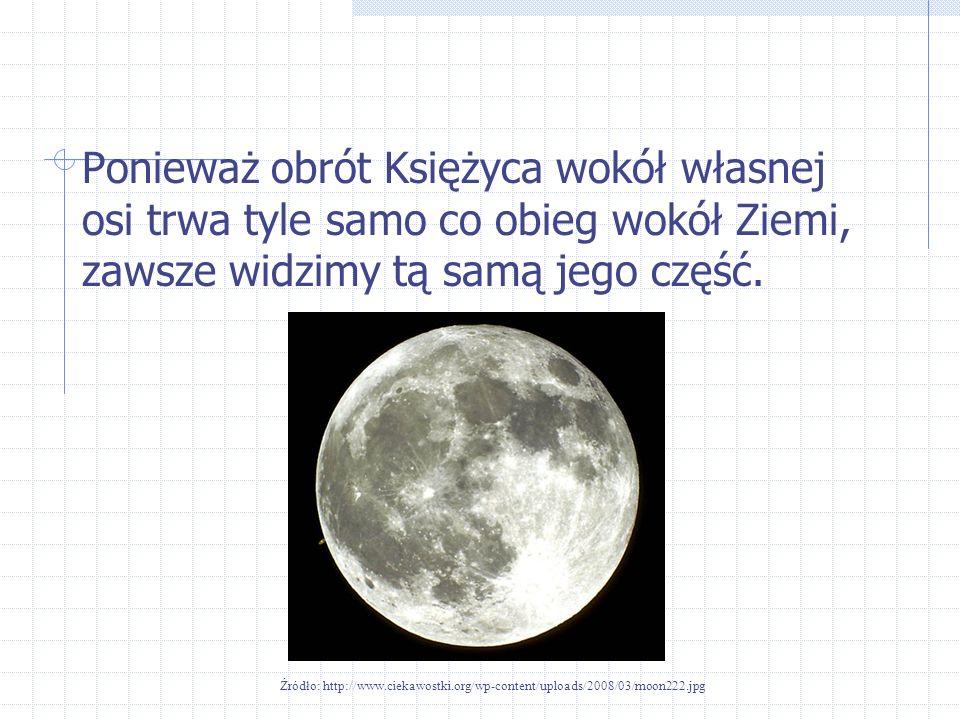 Ponieważ obrót Księżyca wokół własnej osi trwa tyle samo co obieg wokół Ziemi, zawsze widzimy tą samą jego część.