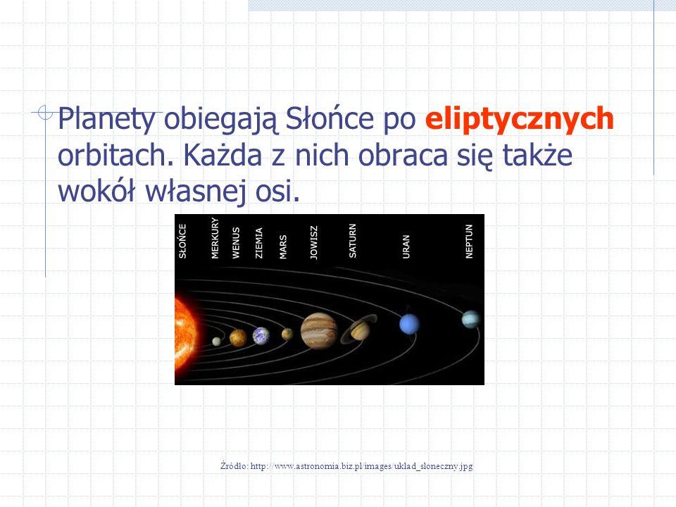 Źródło: http://www.astronomia.biz.pl/images/uklad_sloneczny.jpg