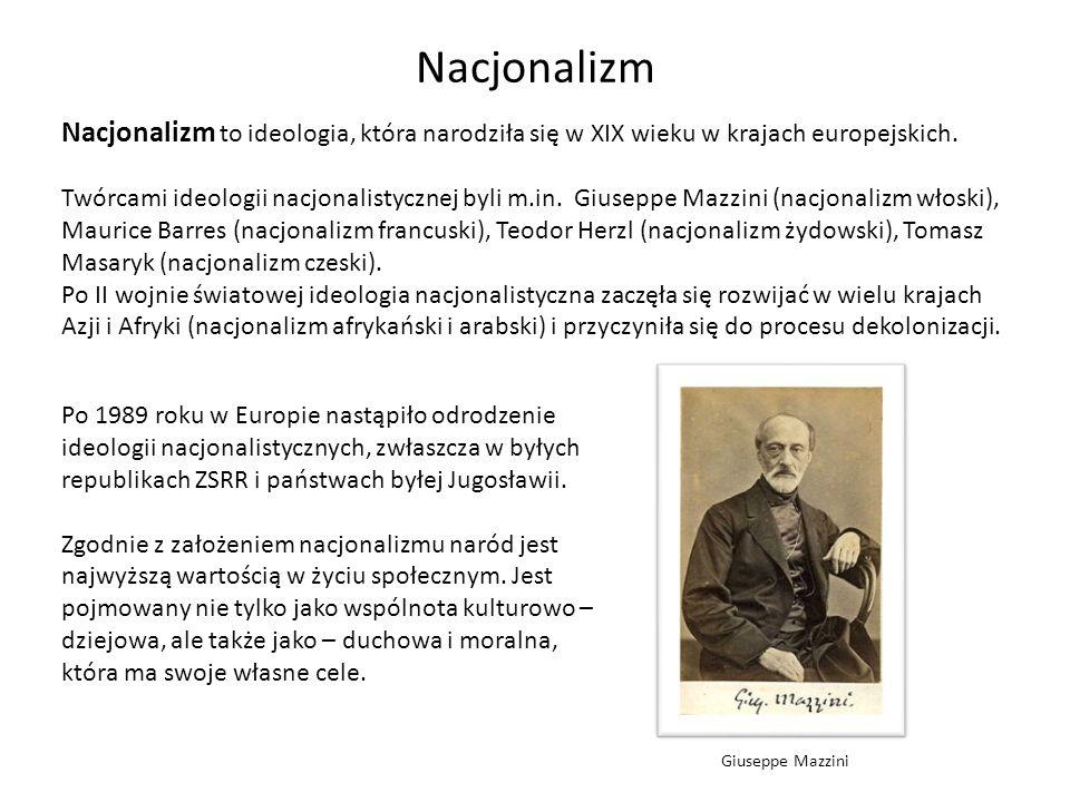 Nacjonalizm Nacjonalizm to ideologia, która narodziła się w XIX wieku w krajach europejskich.