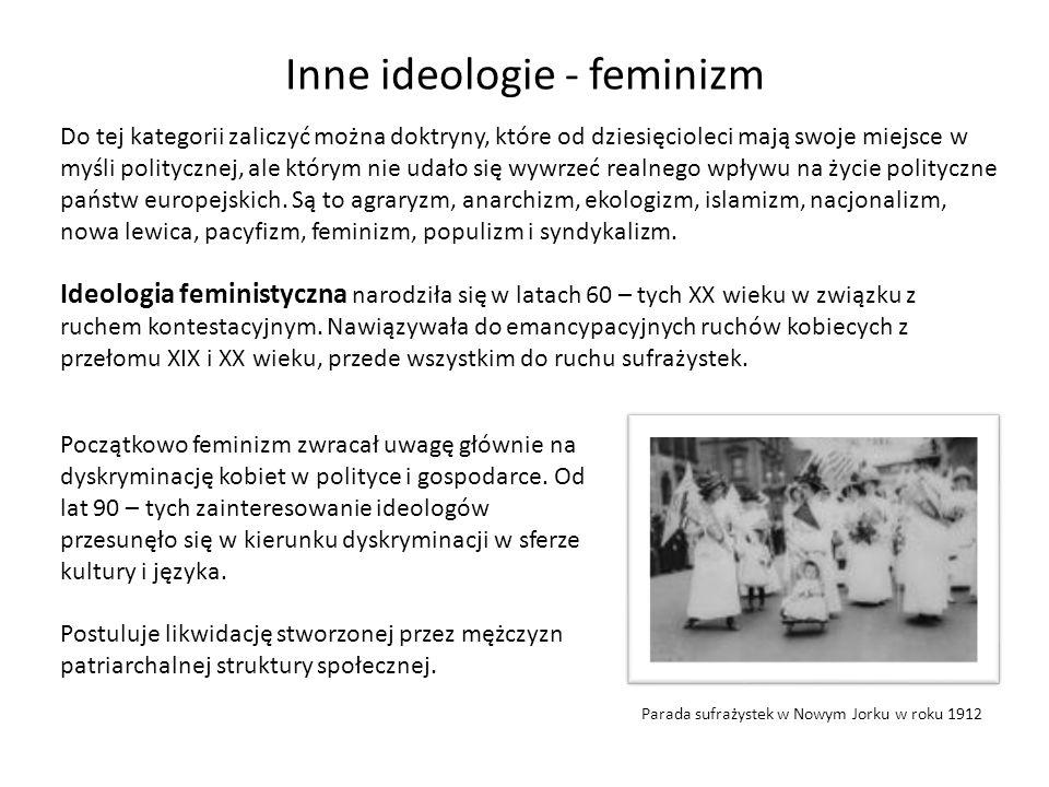 Inne ideologie - feminizm