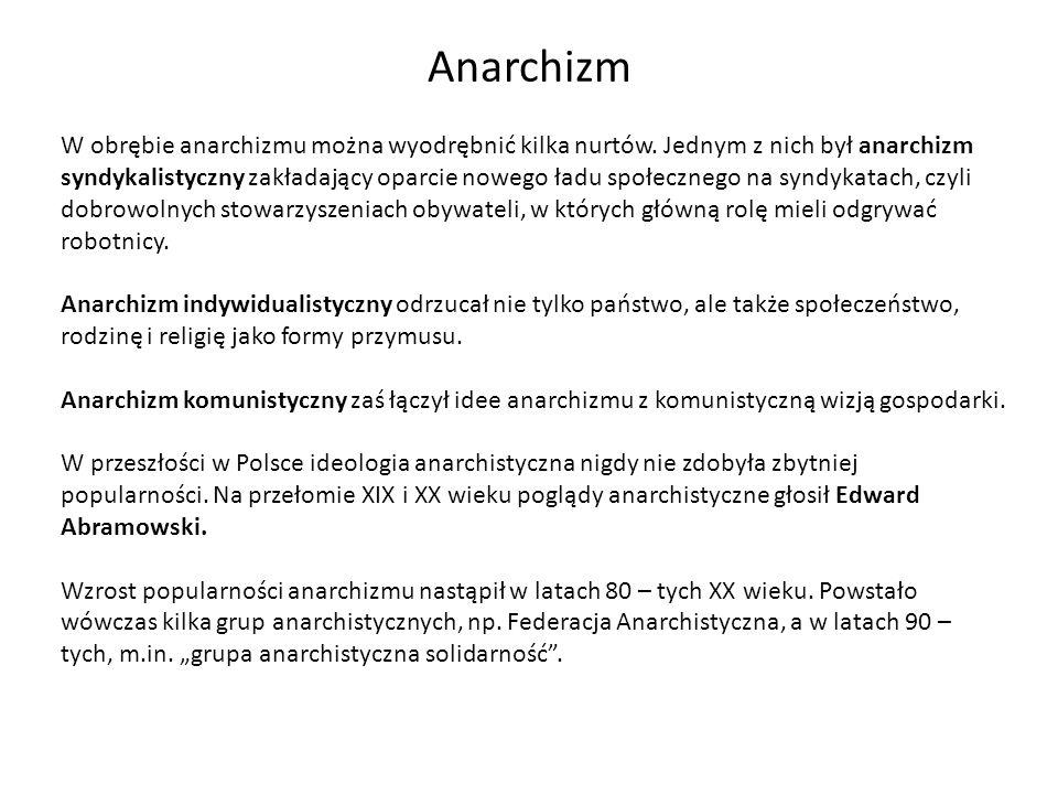 Anarchizm