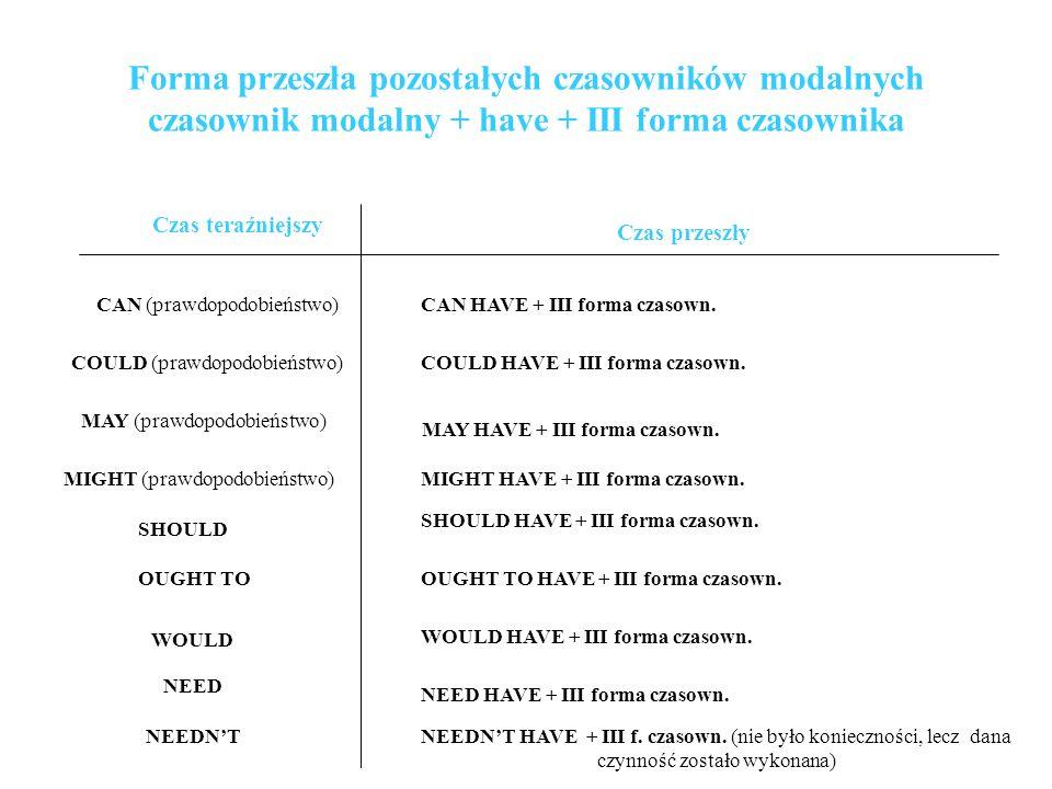 Forma przeszła pozostałych czasowników modalnych czasownik modalny + have + III forma czasownika