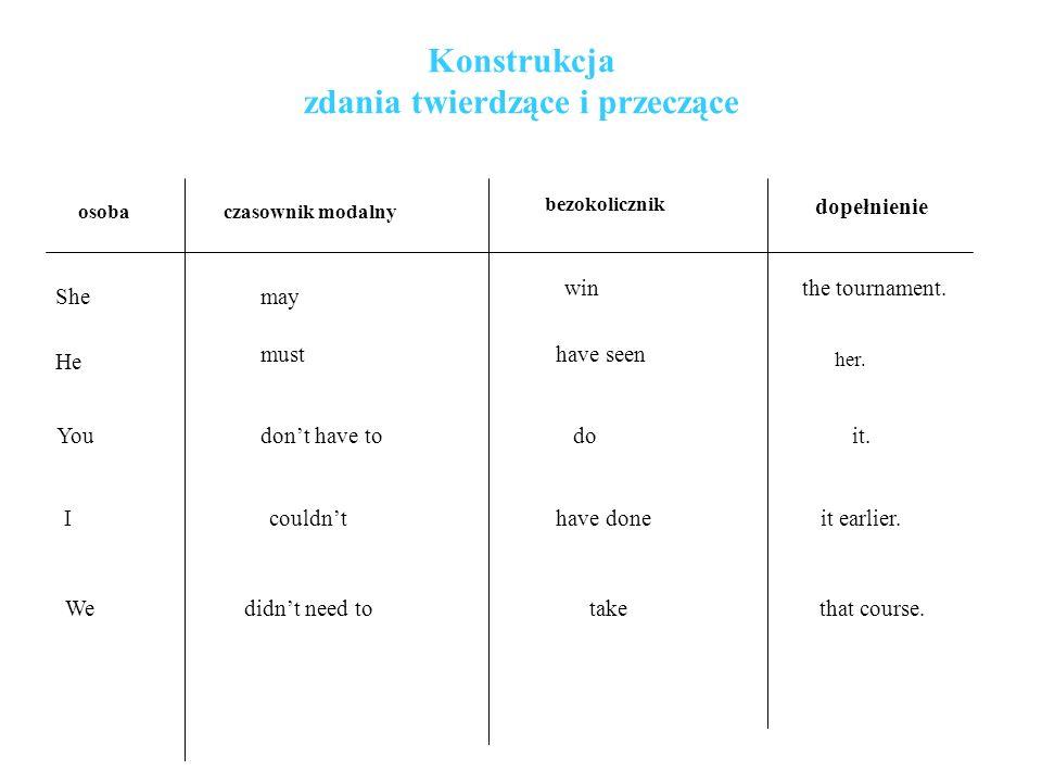 Konstrukcja zdania twierdzące i przeczące