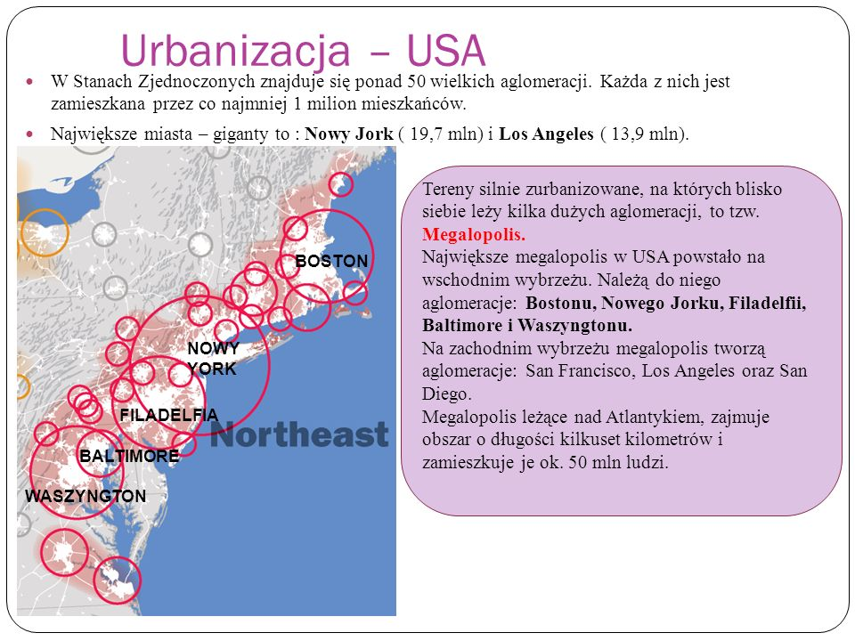 Urbanizacja – USA