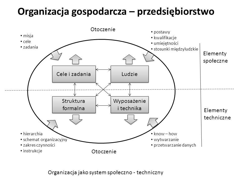 Wyposażenie i technika
