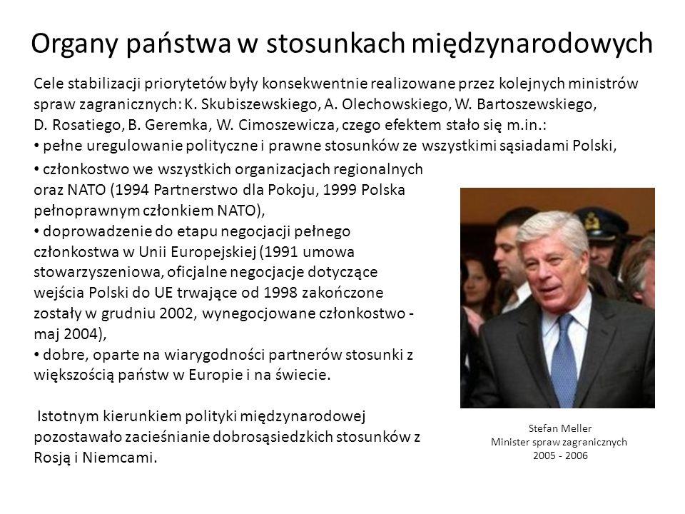 Organy państwa w stosunkach międzynarodowych