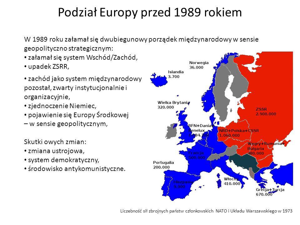 Podział Europy przed 1989 rokiem