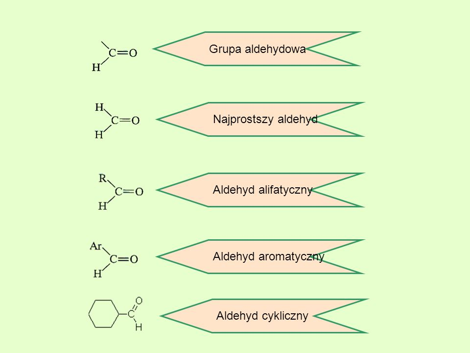 Grupa aldehydowa Najprostszy aldehyd Aldehyd alifatyczny Aldehyd aromatyczny Aldehyd cykliczny