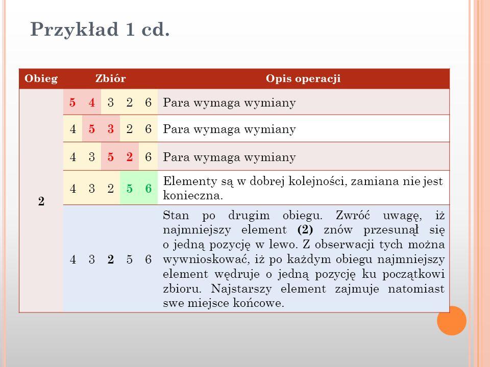 Przykład 1 cd. 2 5 4 3 6 Para wymaga wymiany
