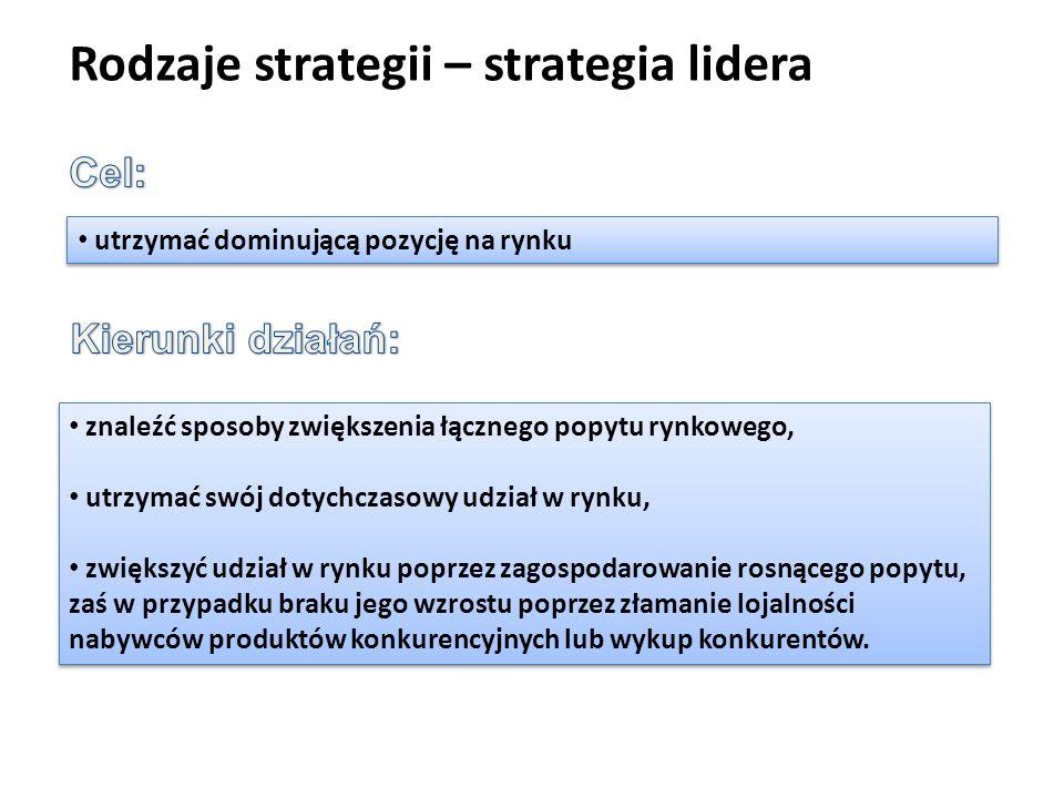 Rodzaje strategii – strategia lidera