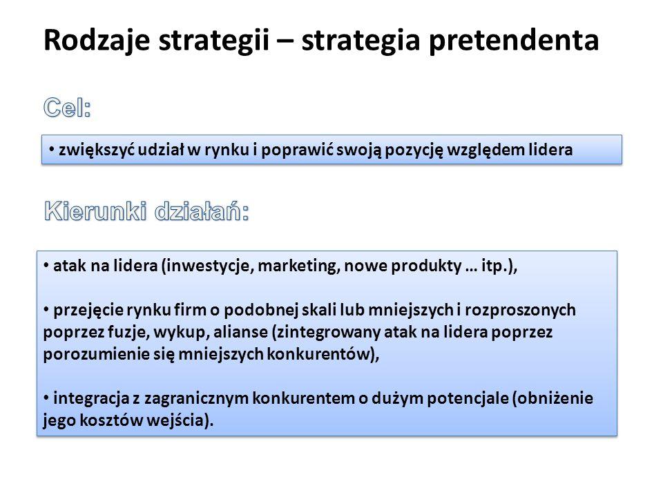 Rodzaje strategii – strategia pretendenta
