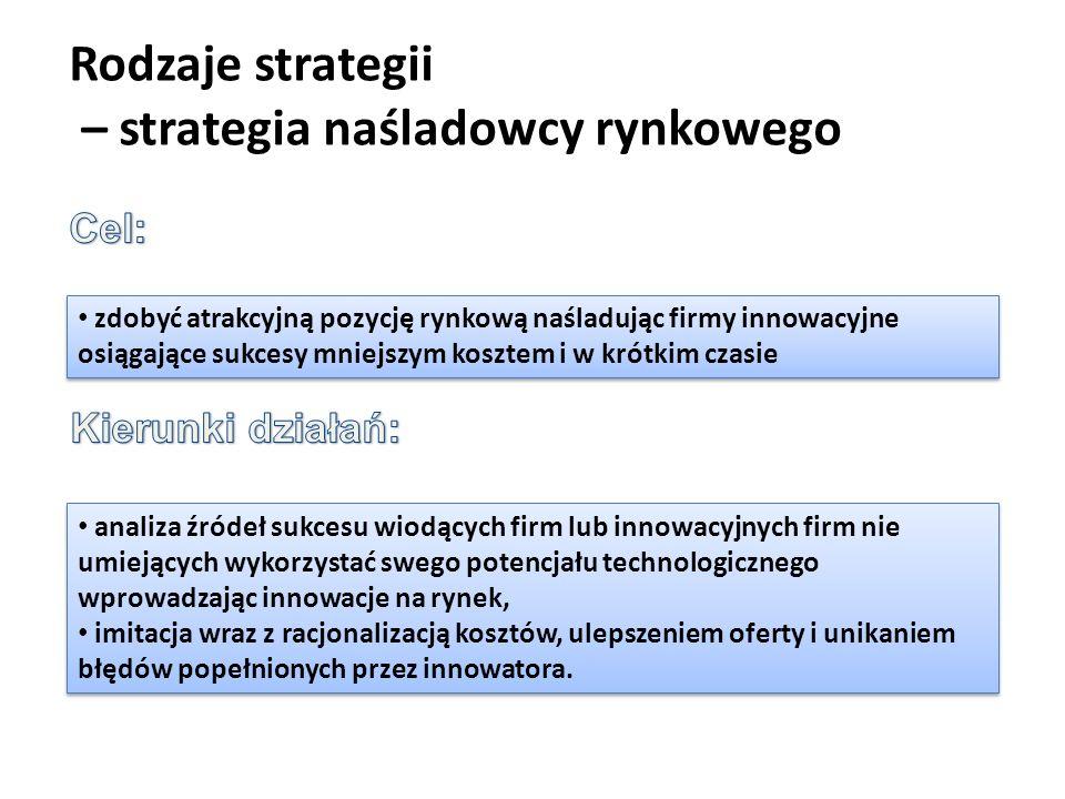 – strategia naśladowcy rynkowego