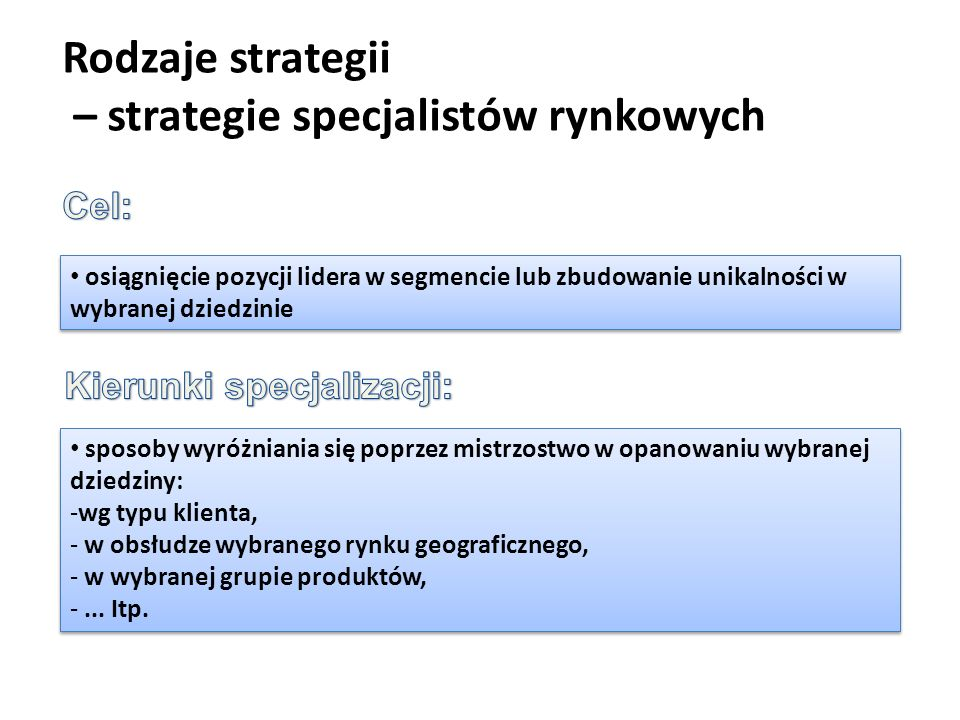 Kierunki specjalizacji: