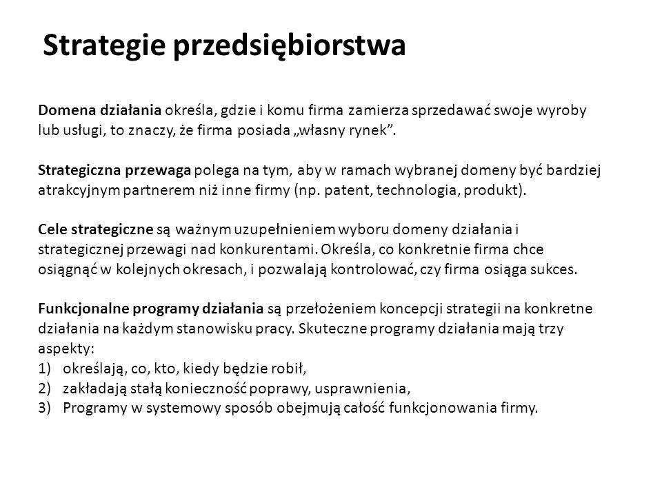 Strategie przedsiębiorstwa