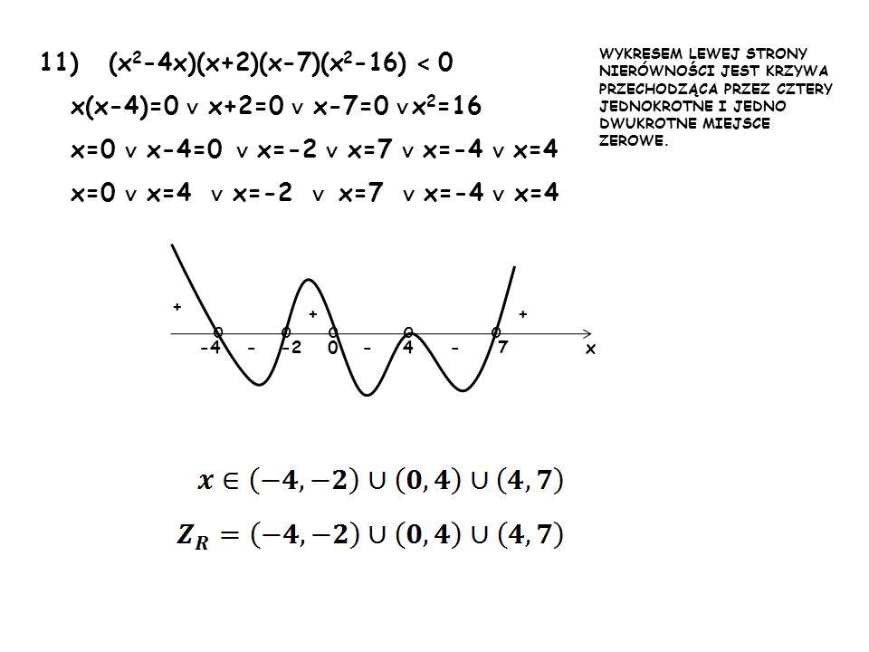 11) (x2-4x)(x+2)(x-7)(x2-16) < 0 x(x-4)=0 ∨ x+2=0 ∨ x-7=0 ∨ x2=16