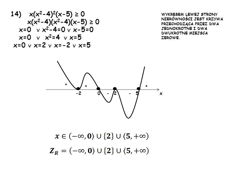 • • • • 14) x(x2-4)2(x-5) ≥ 0 x(x2-4)(x2-4)(x-5) ≥ 0