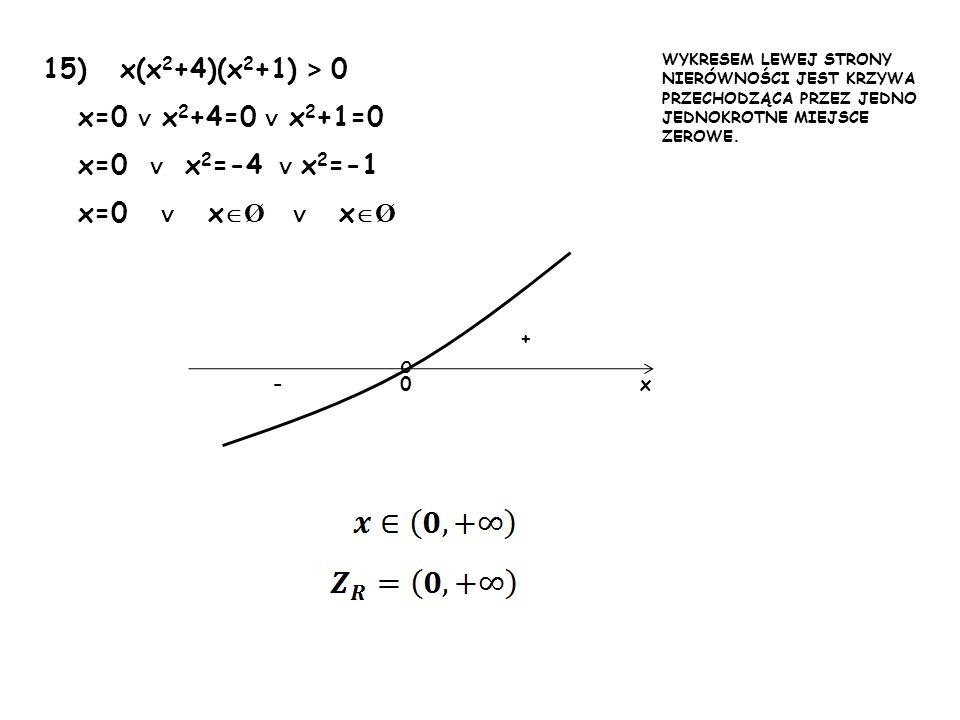 15) x(x2+4)(x2+1) > 0 x=0 ∨ x2+4=0 ∨ x2+1=0 x=0 ∨ x2=-4 ∨ x2=-1