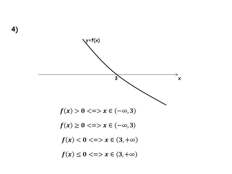 4) y=f(x) 3 x