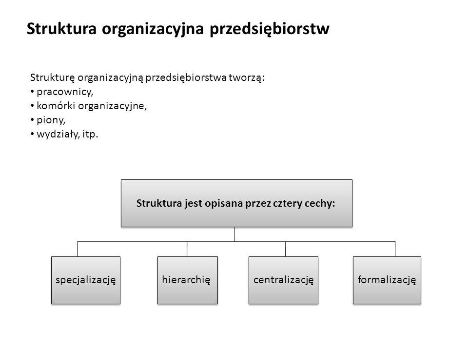 Struktura jest opisana przez cztery cechy: