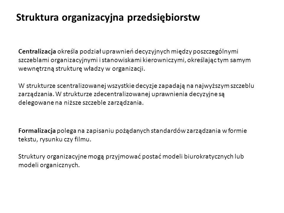 Struktura organizacyjna przedsiębiorstw