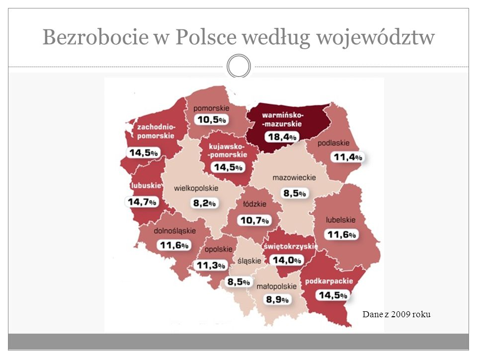 Bezrobocie w Polsce według województw