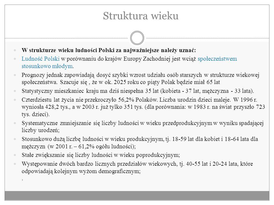 Struktura wieku W strukturze wieku ludności Polski za najważniejsze należy uznać: