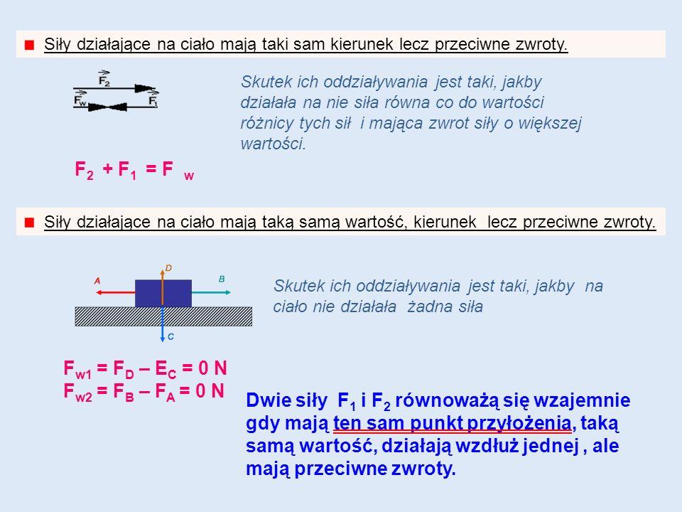 F2 + F1 = F w Fw1 = FD – EC = 0 N Fw2 = FB – FA = 0 N