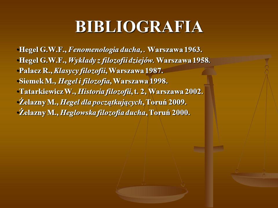 BIBLIOGRAFIA Hegel G.W.F., Fenomenologia ducha, . Warszawa 1963.