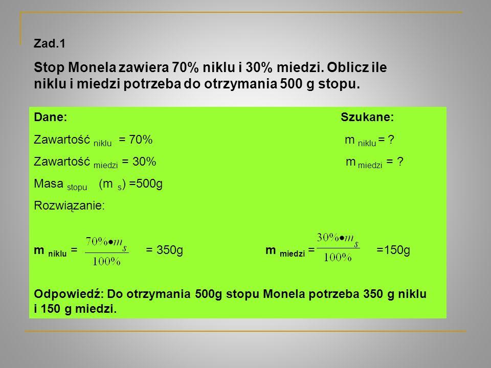 Zad.1 Stop Monela zawiera 70% niklu i 30% miedzi. Oblicz ile niklu i miedzi potrzeba do otrzymania 500 g stopu.