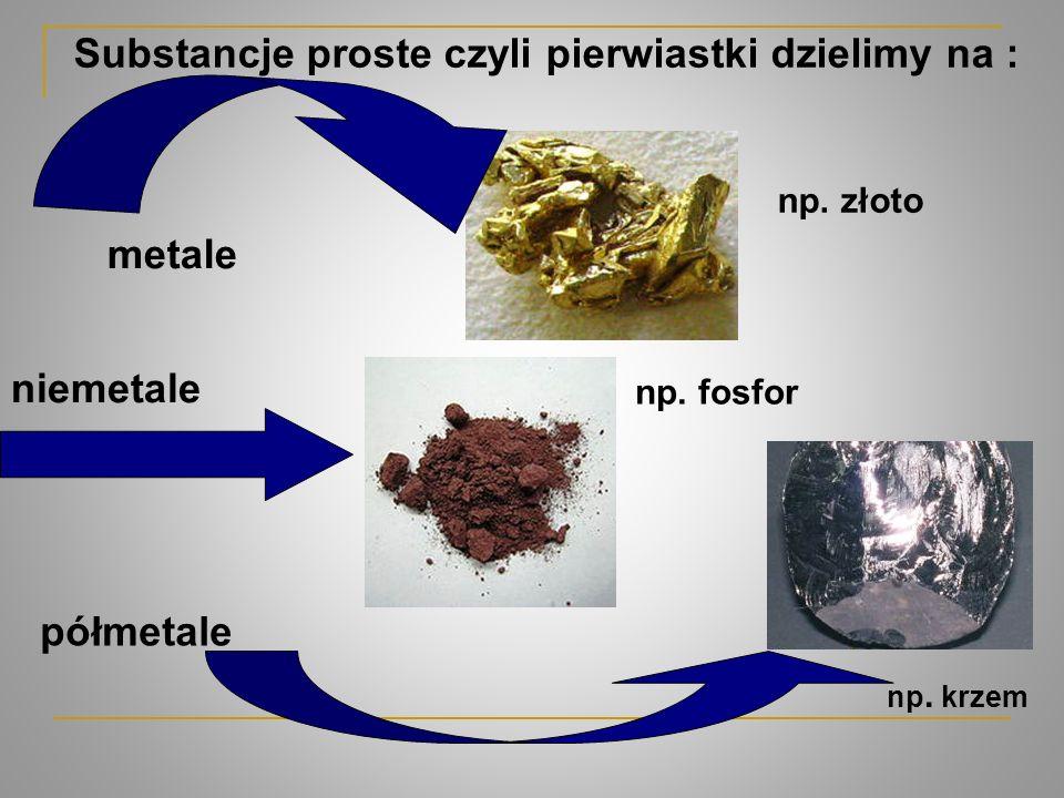 Substancje proste czyli pierwiastki dzielimy na :